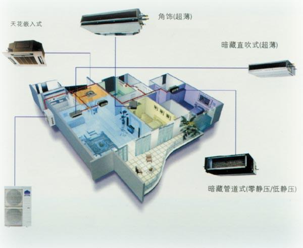 岚皋县人民法院中央空调设备采购及安装项目